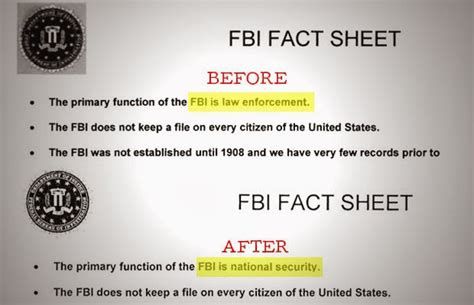 Fbi Number Search Fbi S Number One Priority Protect The United States From Terrorist Attack