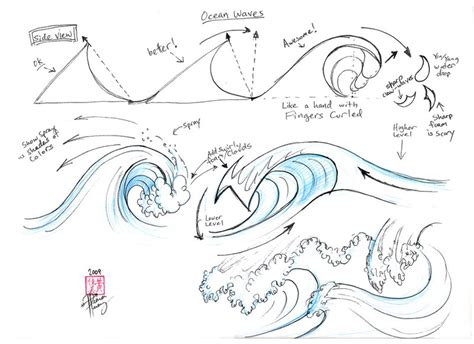 how do you draw waves 670px draw a draw waves by diana huang on deviantart