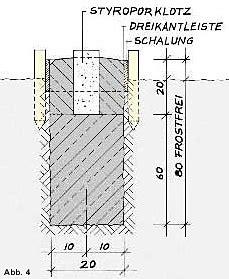 fundament für carport wie tief bauanleitung betonieren pfosten und pf 228 hlen f 252 r