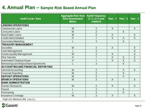 Bsa Risk Assessment Matrix Template Templates Resume Exles Bqapdnlavz Aml Audit Template