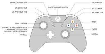 xbox 360 power wiring diagram xbox get free image about wiring diagram