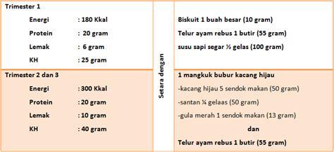menu anti mual untuk ibu gizi seimbang ibu program studi ilmu gizi
