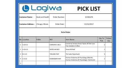 How To Design Your Own Pick List In Your Warehouse Warehouse Ticket Template