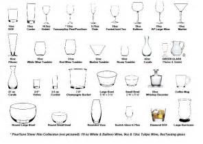Types Of Vase Shapes Skull Amp Cross Bones Glassware