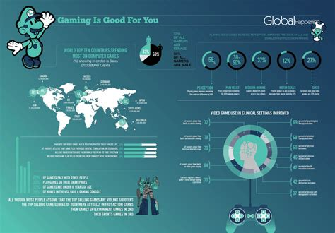 design graphics for games gaming infographic visual ly