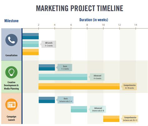 Advertising Timeline Template marketing timeline 10 free for pdf doc excel