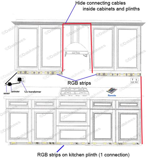 kitchen cabinet diagram kitchen led strip light color changing rgb under cabinet
