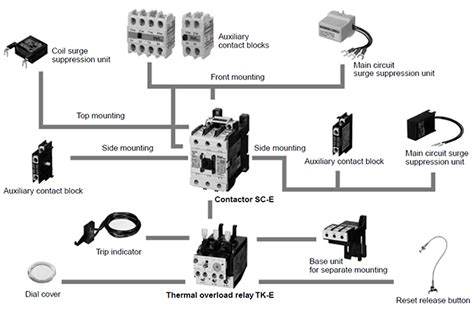 standard contactor wiring diagram get free image about