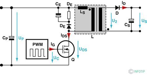 snubbing diode snubber mit diode 28 images snubber patent de102011076573a1 snubberschaltung f 252 r
