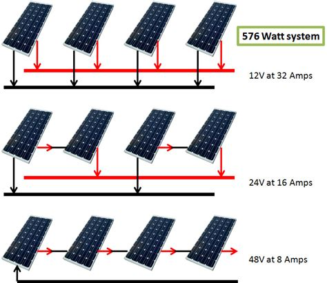 introduction solar photovoltaic electric power web