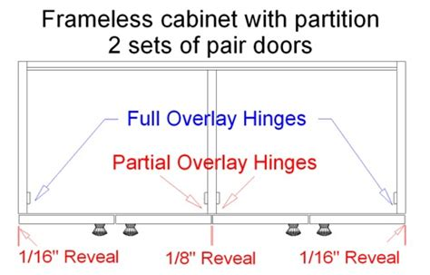 full overlay hinges for face frame cabinets full overlay cabinet hinge types images
