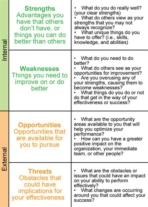 know your personal strengths blog youtube