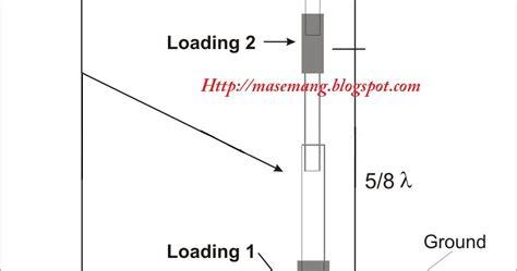 Murah Meriah Spasi Almunium 3mm antena hastler jowo g6 g7 g9 jos gandos membuat antena g7