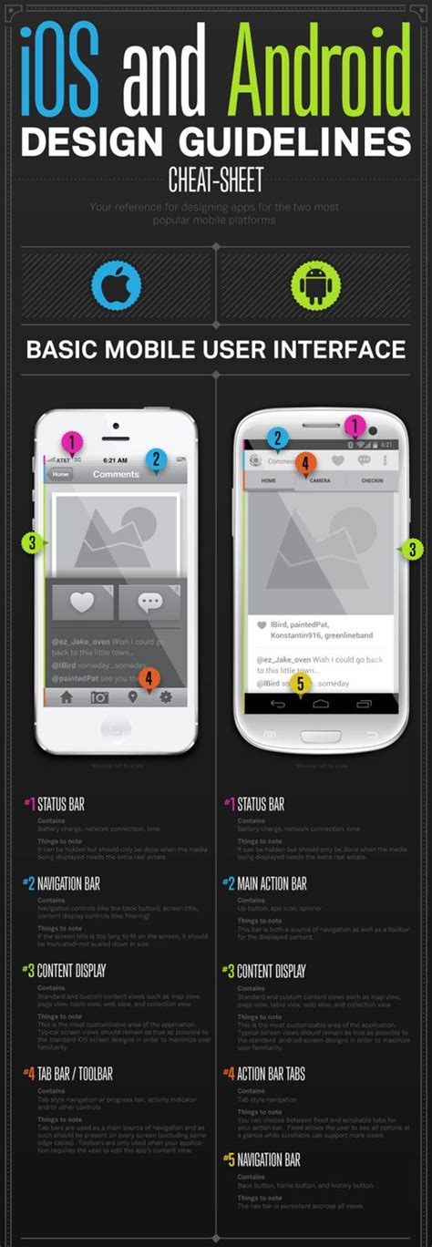 design native app 66 best industry infographics images on pinterest