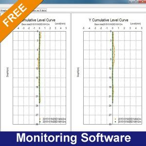 monitoring system miratech software