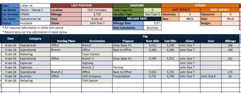 fleet management report template free car fleet manager template