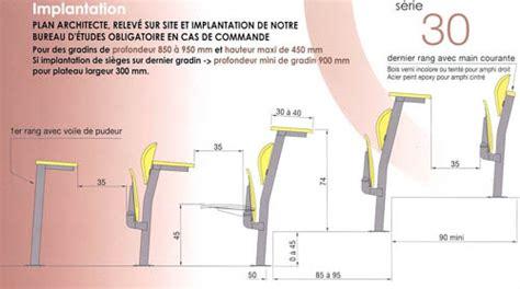 Meuble Pour Tele 1306 by Si 232 Ge Hi Rabattable Os 19 Mobilier De Bureau