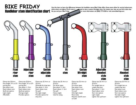 Stem Polygon Adjust bike friday building bikes for a conscious lifestyle at