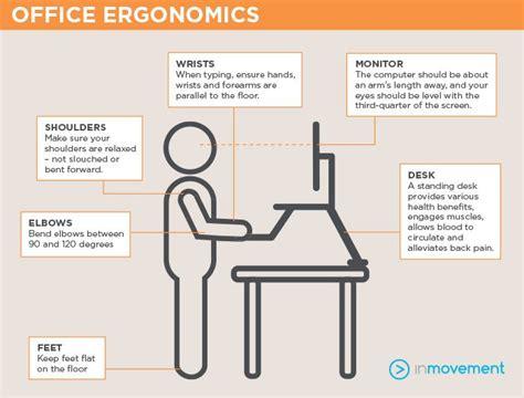 Ergonomic Standing Desk Setup 12 Best Workplace Health Tips Images On Health Tips Standing Desks And Desk