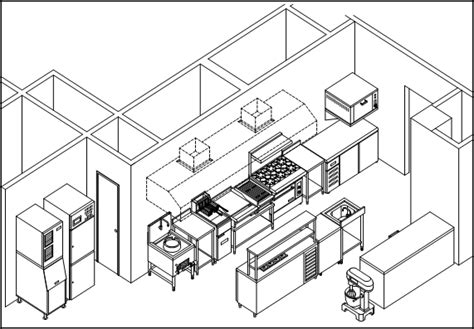 kitchen layout in food service commercial kitchen planning equipment consultancy for