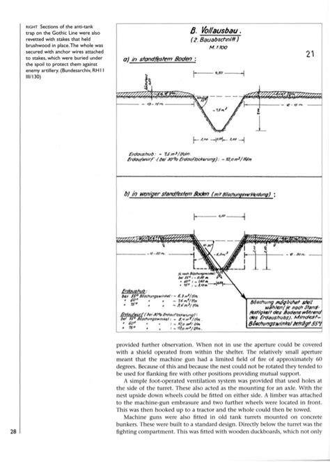 ww2 italian ammo wiring diagrams wiring diagram schemes
