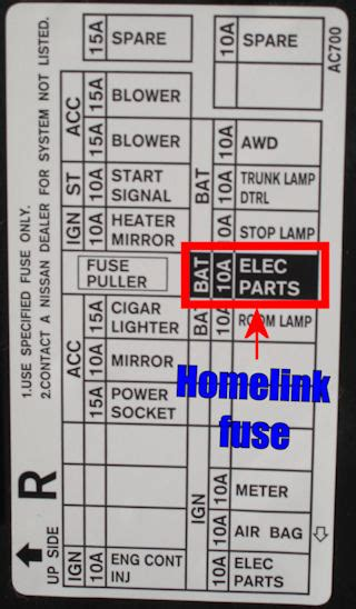 fusebox layout picture  english general