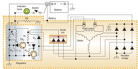 ac generator circuits charging systems