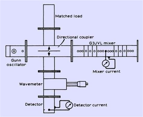 microwave diode circuit microwave diode design 28 images how the microwave was