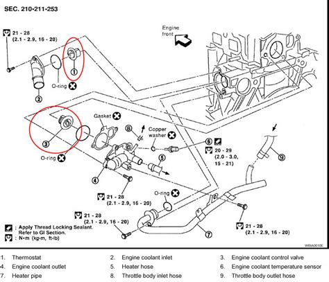 2006 Nissan Altima Thermostat Replacement My Car Has No Heat Idle Changed Thermostat Error Code P0128
