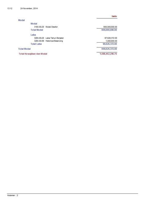manfaat membuat neraca lajur komponen laporan keuangan yang wajib anda ketahui