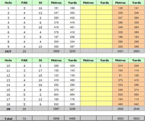golf scorecard excel related keywords golf scorecard