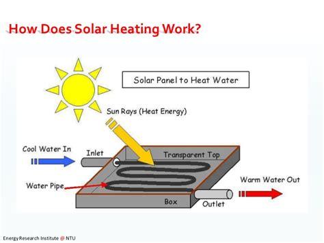 how do heat powered fans work solar energy presentation to children