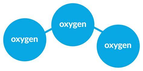 ozone american lung association