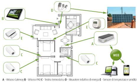 impianto wifi casa schema impianto wifi casa fare di una mosca