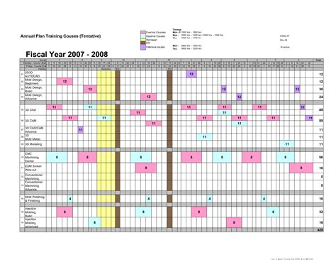 best photos of annual plan template sle annual