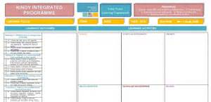 early years learning framework planning templates programming using the eylf lessons from a