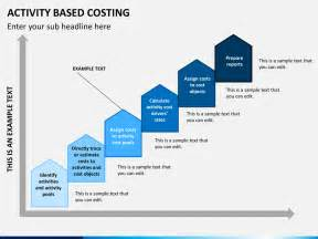 activity based costing powerpoint template sketchbubble