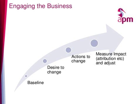 how to begin creating a value proposition tony creating value through outcome based