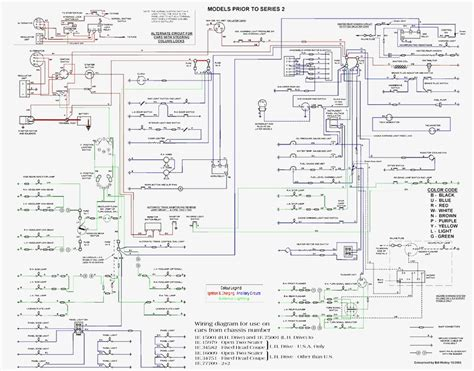 peugeot electrical wiring diagrams wiring diagram manual