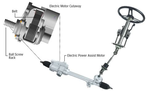 electric power steering is grabbing the wheel 100 power steering yes you can use column electric power assist system epas ford muscle