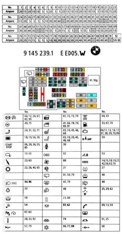 location layout meaning r 233 solu probl 232 me m 233 moire autoradio alpine sur serie 3 e90