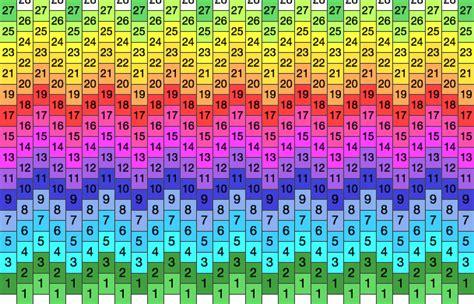zigzag kandi cuff pattern colourful zigzag pony bead patterns simple kandi
