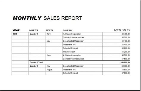 Quarterly Sales Report Template Excel Monthly Sales Report Spreadsheet Vatansun