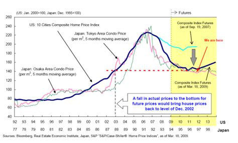tokyo house prices a cautionary tale for and the