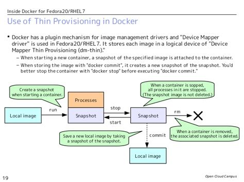 docker tutorial for centos 6 linux ocean difference between rhel6 rhel7 and features