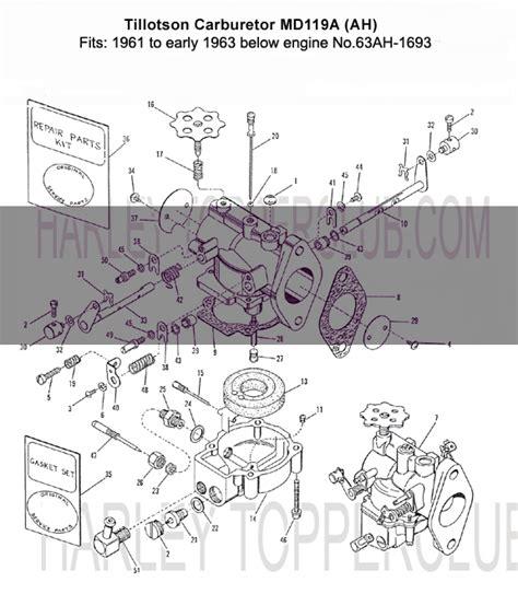tillotson carb diagram tillotson carb parts diagram
