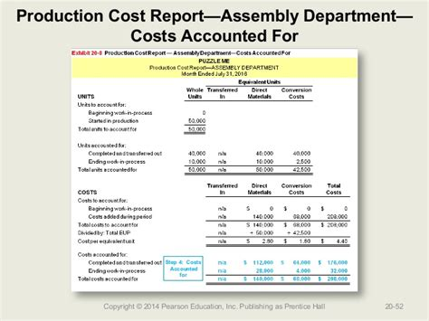 Costs Of Production Worksheet by Accounting Chapter 20