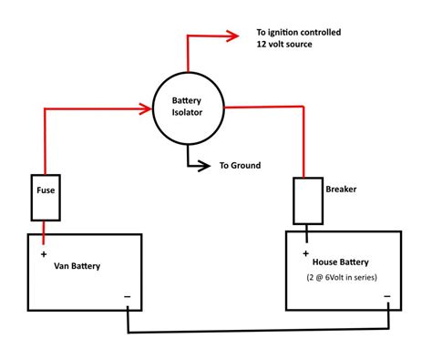 motorhome battery isolator wiring diagram isolation relay
