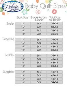 crochet blanket size chart search tips tricks