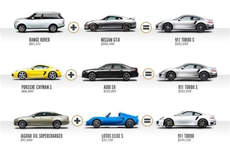 2014 porsche 911 turbo price hooniverse asks bonus what would you buy instead of the